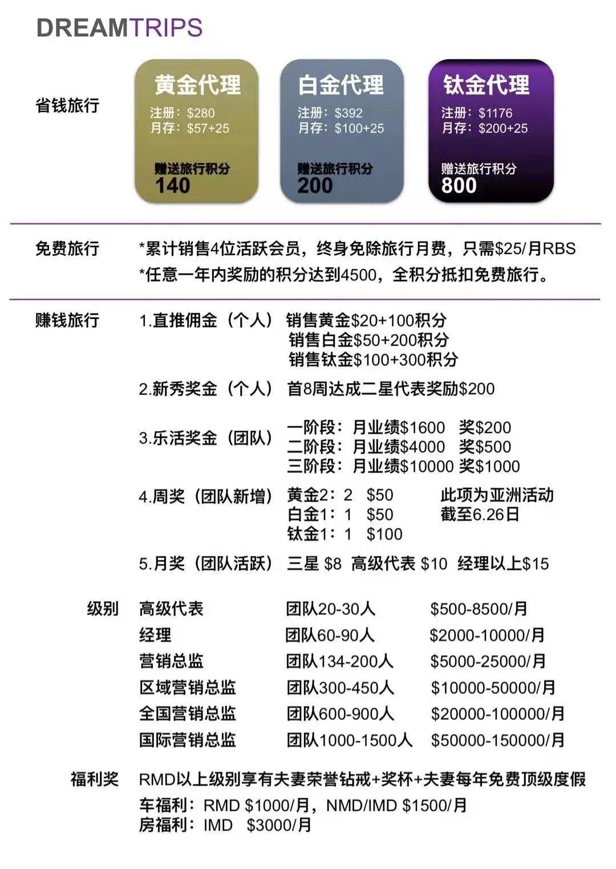 "WV梦幻之旅改头换面为""DT俱乐部"",继续""偷渡""中国市场"