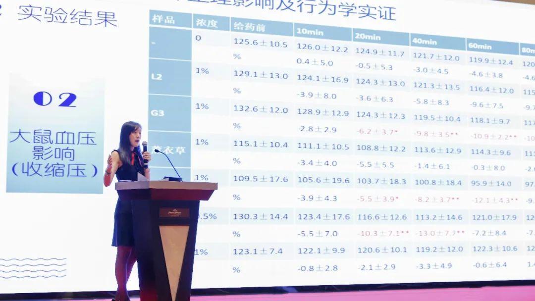 无限极受邀参加2021中国香氛产业技术发展论坛