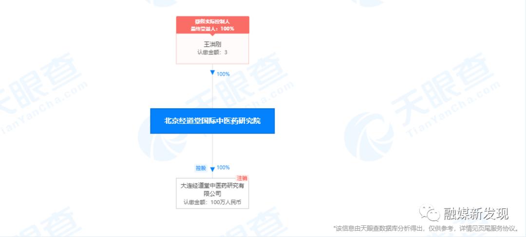 相关个人再被冻结:北京经道堂国际中医药研究院因涉嫌传销累计冻结破亿元