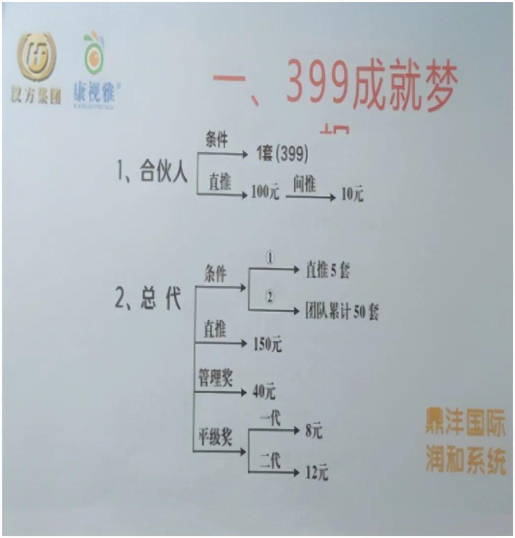 广州康视雅量子科技有限公司涉嫌传销,34个账户被冻结超850万元