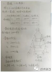 """天津利隆公司再遭投诉:消费者花45790元购买产品使用无效后,代理商""""跑路"""""""