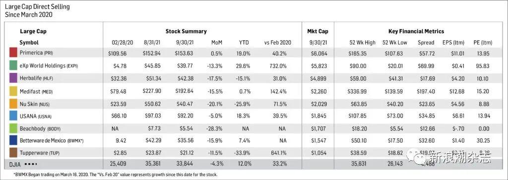 遭遇多重不利因素,多家外资直企第三季度股价持续下跌